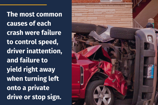 common causes of crashes